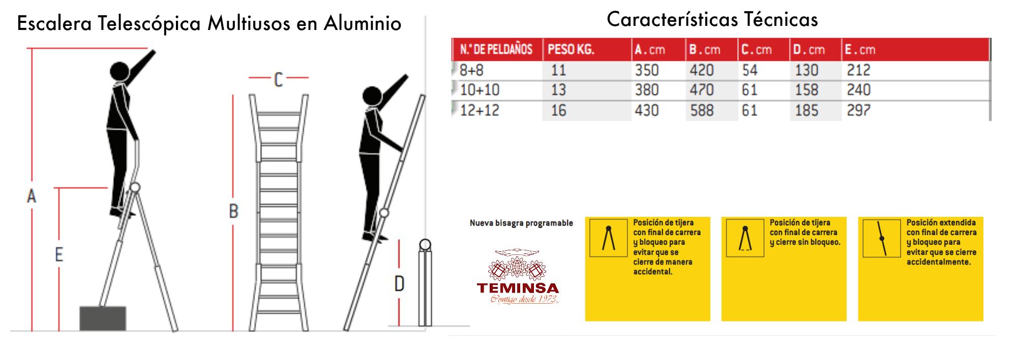 Escalera Aluminio Teléscopica Multiusos Características Técnicas