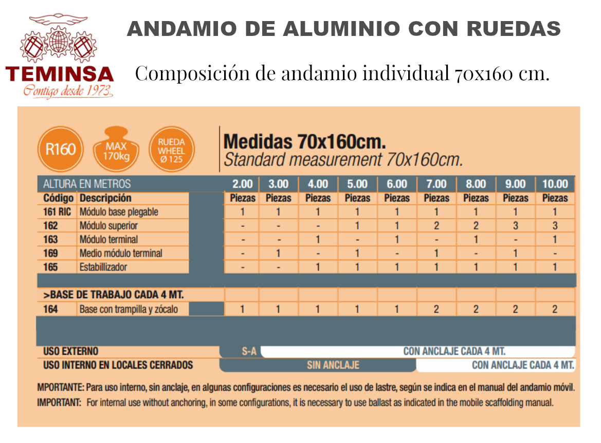 Andamio de Aluminio Composición de Andamio Individual Teminsa Contigo desde1973