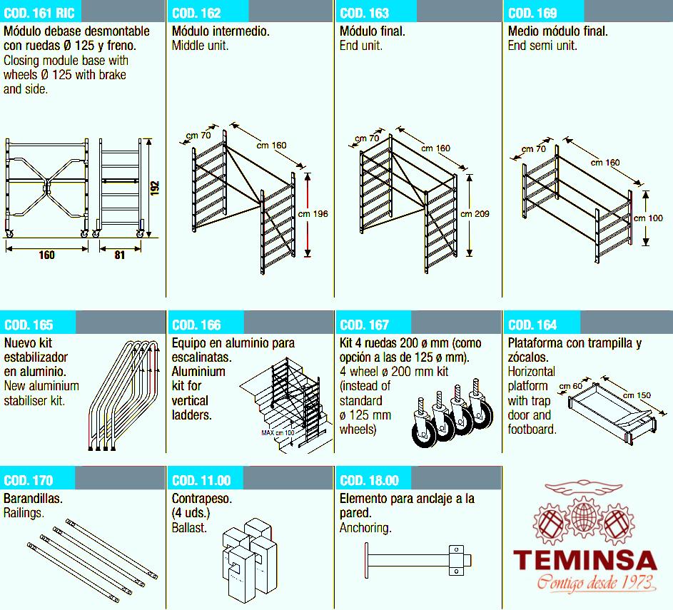 Andamio de aluminio individual Codigos Kit Teminsa